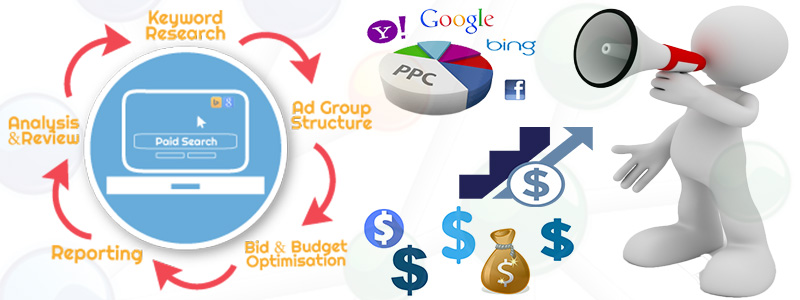 Value4Brand Paid search